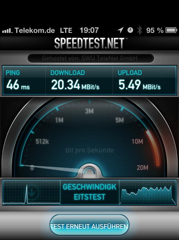 LTE Speedtest 20 Mbit/s